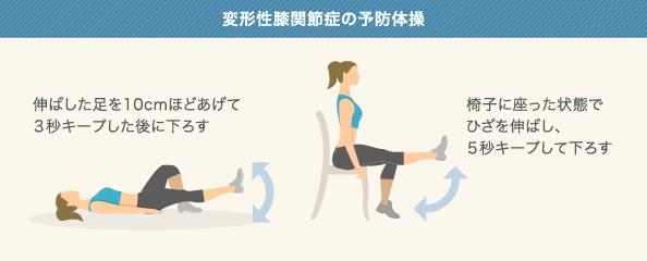 変形性膝関節症の予防体操